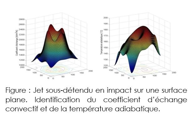 Estimation du coefficient d'échange et de la température adiabatique de paroi